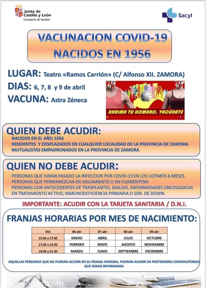 Vacunacion Covid-19